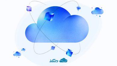 تصویر از معرفی کامل معماری رایانش ابری و اجزای آن