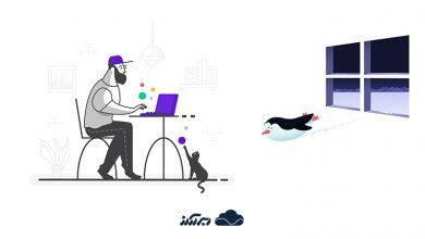 تصویر از آموزش دستورات لینوکس linux [۳۴ کامند مهم از کامند های لینوکس ]