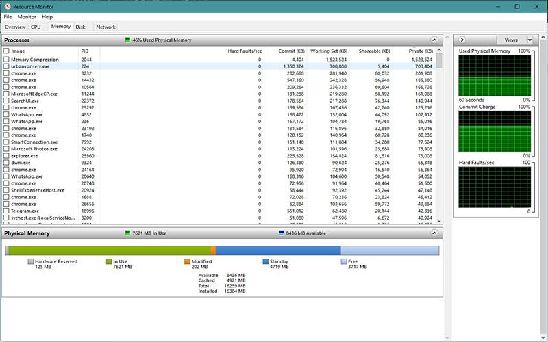 مدیریت منابع با آموزش Resource monitor
