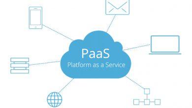 تصویر از PaaS چیست [Platform as a service یا پلتفرم به عنوان سرویس]