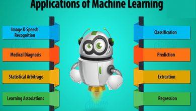 تصویر از آشنایی با 10 کاربرد برتر از کاربردهای جذاب یادگیری ماشین