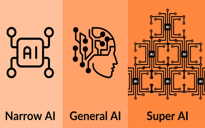 هوش مصنوعی باریک و هوش مصنوعی عمومی