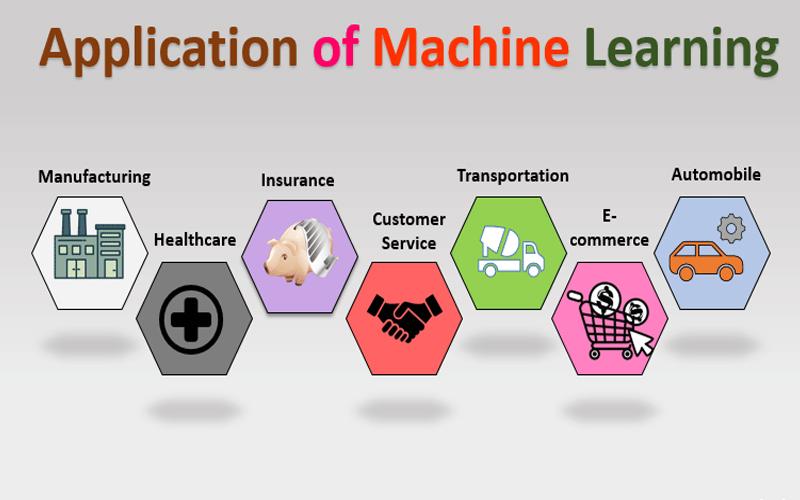 کاربردهای یادگیری ماشین