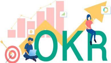 تصویر از مدل OKR چیست ؟ چگونه از این سیستم برای رشد تجارتمان استفاده کنیم ؟